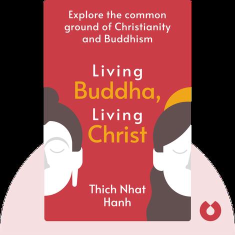 Living Buddha, Living Christ by Thich Nhat Hanh
